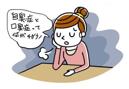 自臭症と口臭症の違い