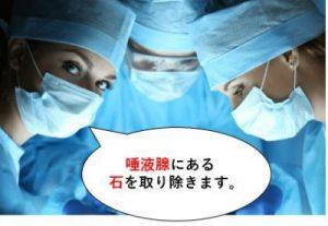 唾石症の手術